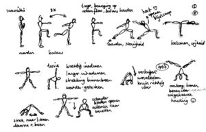 PYF niveau 4 Prana Yoga Flow teacher training